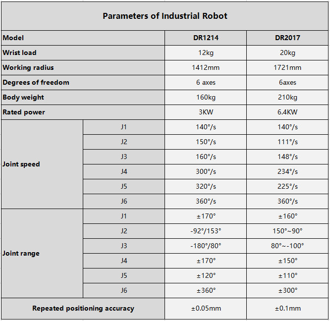 Industrial Robot Four-axis