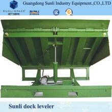 Nivelador de doca hidráulico aprovado da rampa de carga do CE