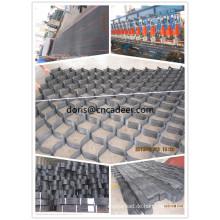 Heiß! ! ! Polyethylen-Halteplatte (HDPE) mit hoher Dichte