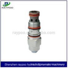 Регулируемый регулирующий клапан типа солнца для гидравлической буровой установки