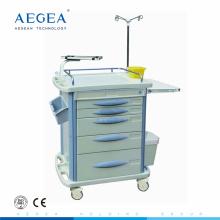 Transfert de soins infirmiers patient médicaments d'urgence anesthésique trolley