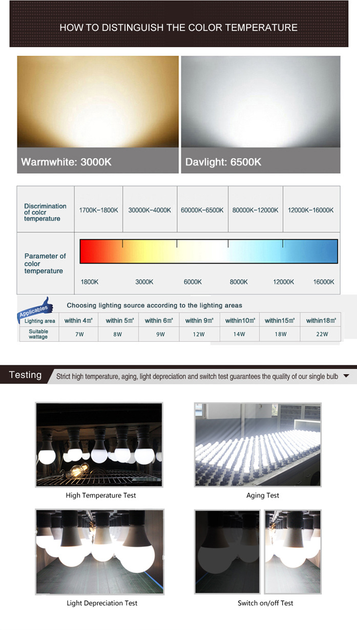 LED Dimmable Bulb Light 9W