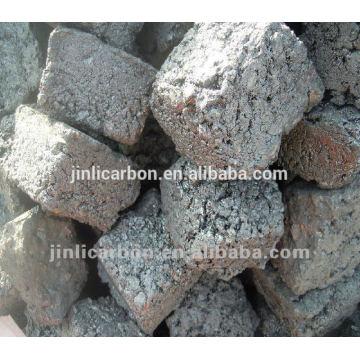 pasta de eletrodo de grafite para forno de acetileno / carboneto de cálcio / ferroliga