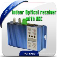 FTTH Smart Fiber Optical Receiver