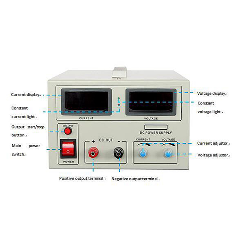 Smp3000 Benchtop Dc Power Suppl Front Panel Instruction
