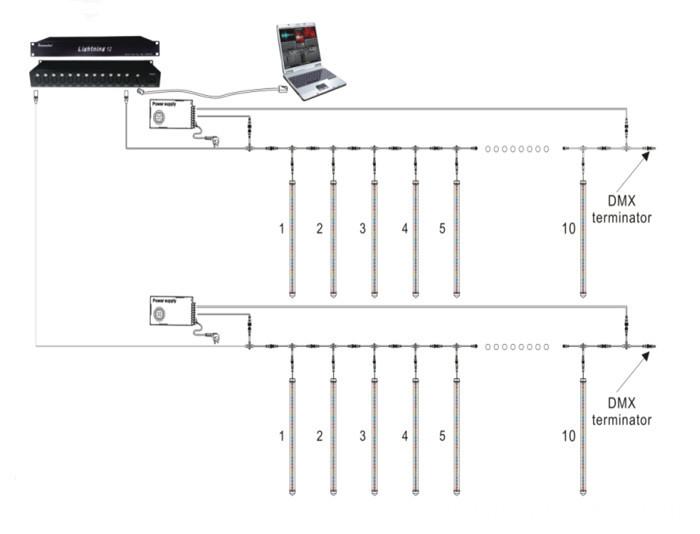 DMX 3D Tube disco connection guide