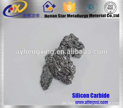 SiC composition/metallurgy silicon carbide