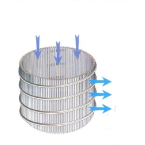 316L nomal axial internal wire filter element1