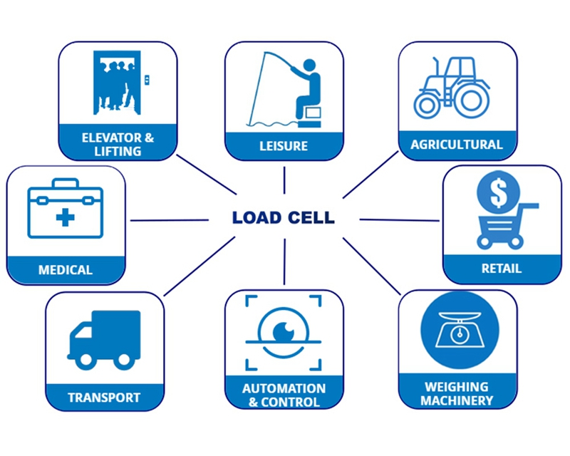 load cell application