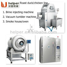 Automatic Processing line on Roast Ducks/.Chickens/Meat/etc.