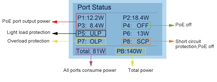 PoE switch 8 port