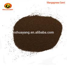 Market price manganese sand of 35%min mno2 water treatment