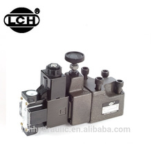 s-bsg type solenoid relief valves low noise hydraulic parts valve supplier