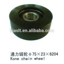 Rolamento de rolos / rolete de apoio / Roda de fricção