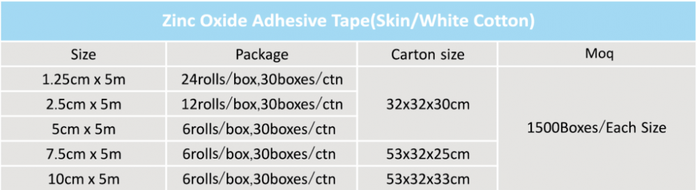 Zinc Oxide Adhesive Tape Size And Package