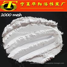 Corindo branco para alumina fundida abrasiva