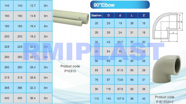 Pph Elbow 90d