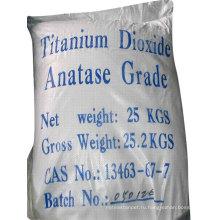 Диоксид Титана Минимум 98.5%