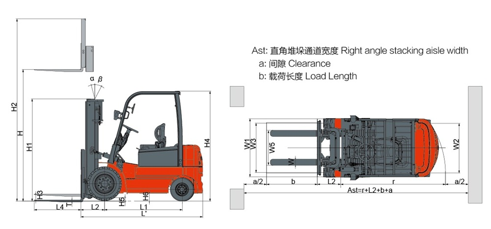 Explosion-proof Electric Forklift-6