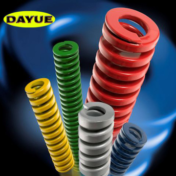 Die Set Springs ISO10243 Norme internationale