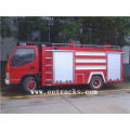 JAC 2 CBM Water Tank Fire Vehicles
