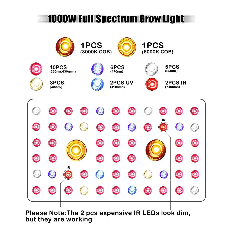 COB 1000W LED Grow Light