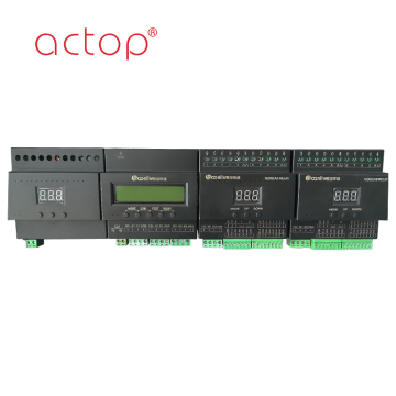 ACTOP GRMS Hotelgästemanagementsystem Hotel Apartment Smart Solution Produkthersteller China Factory