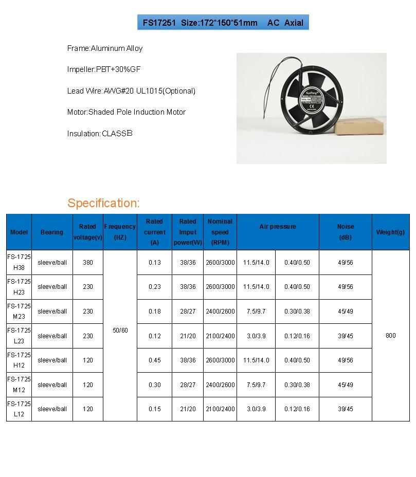 17251 AC axial fan