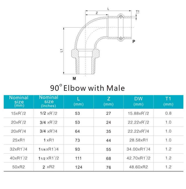 90elbow with male