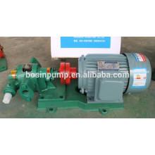 KCB series gear pump,gear pumps/gear oil pump