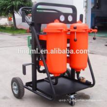 débit minimum Filtre à huile hydraulique portable / mobile