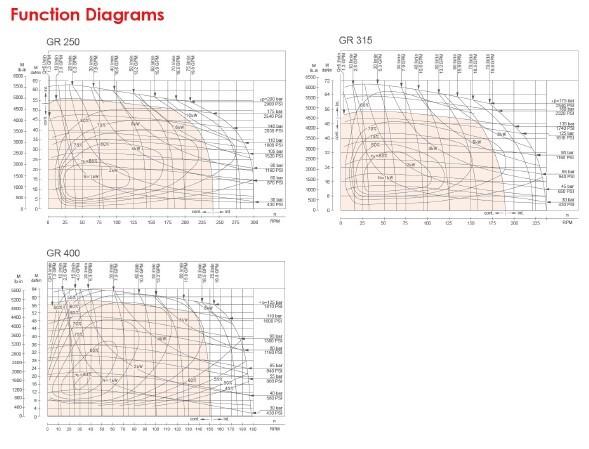 Function Diagrams-2