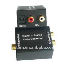 Convertidor de audio digital a analógico