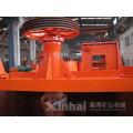 China Energy Saving Mining Floatation Tank , Flotation Separation Group Introduction