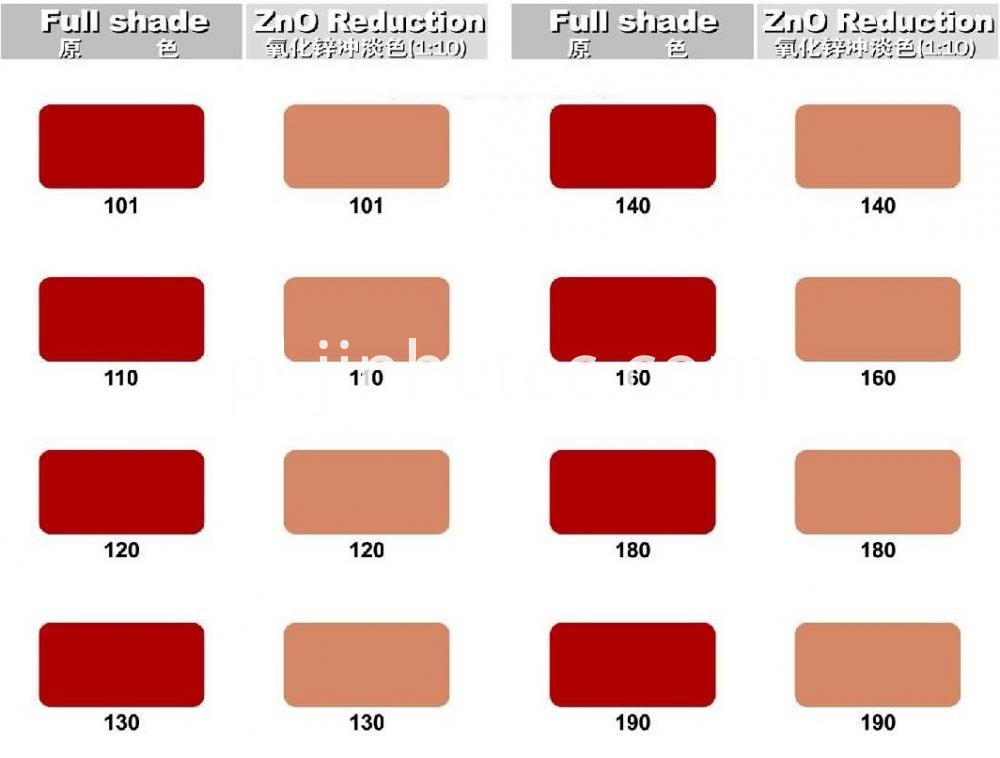 iron oxide color chart