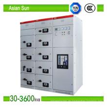 GCK Low Voltage Einschubtechnik Distribution Kabinett