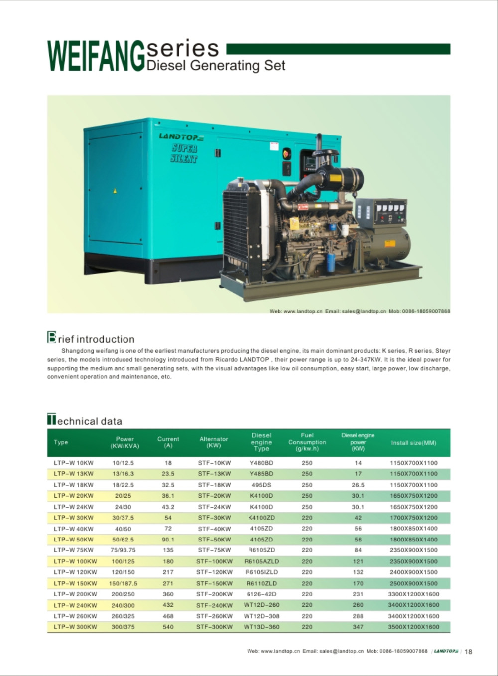 WEIFANG generator