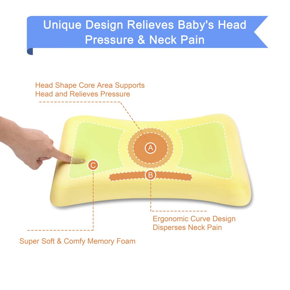 Baby Pillow For Newborn Prevent Flat Head