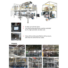 400kg/H Full Automatic Powder Coating Production Line with High Level Configuration