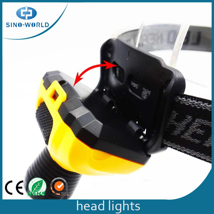 Rotating Led Headlights