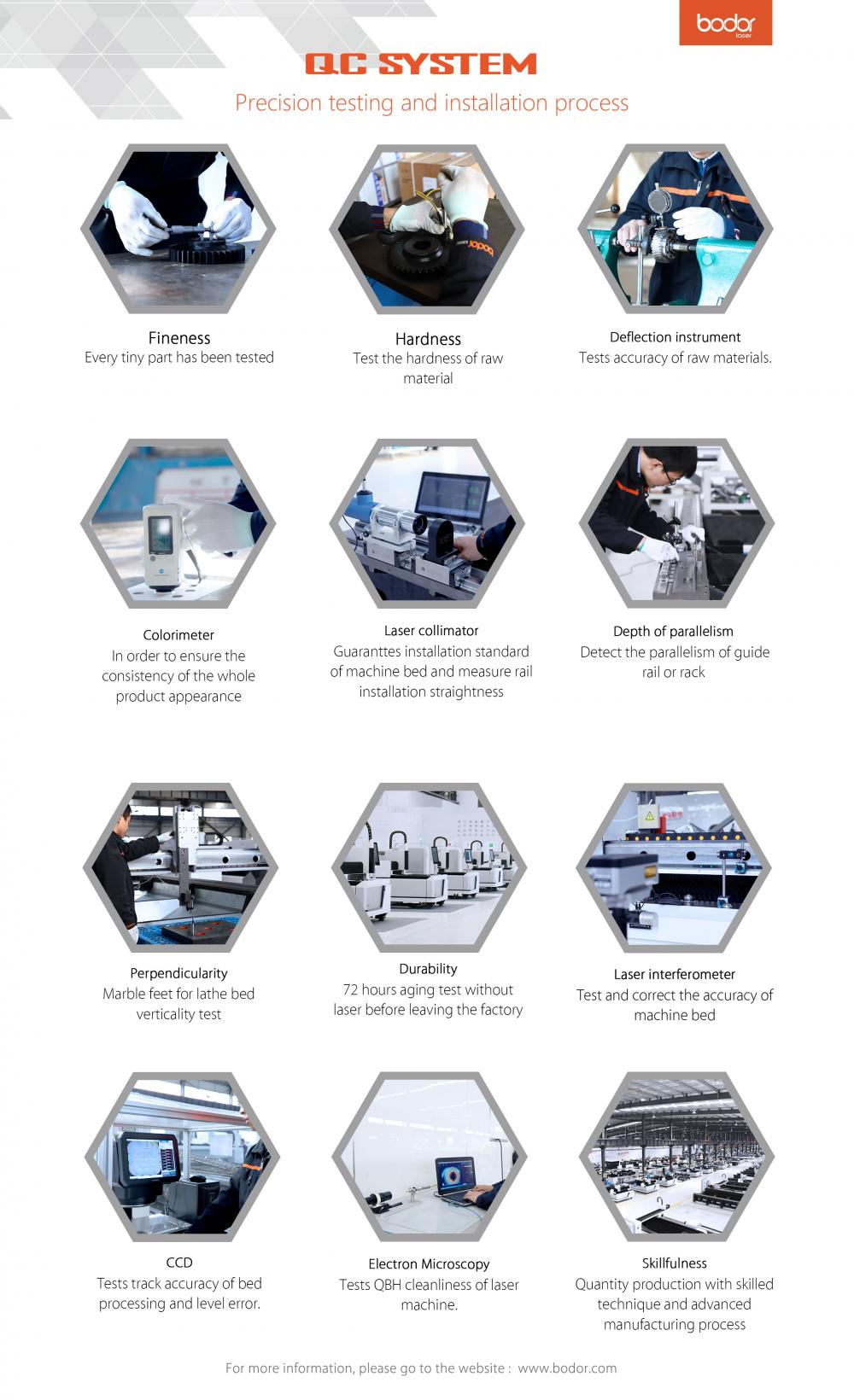Ce F Fiber Laser Cutting Machine