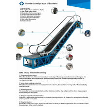 Escalator, Escalator Prix