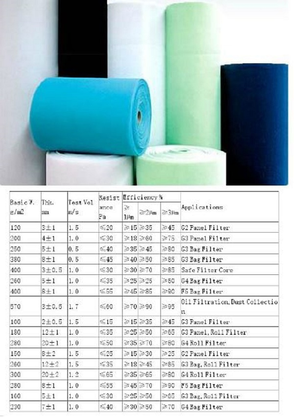 Polyester Synthetic Fiber Filter Media-China