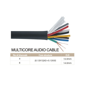 Various Color Multicore Audio Cable