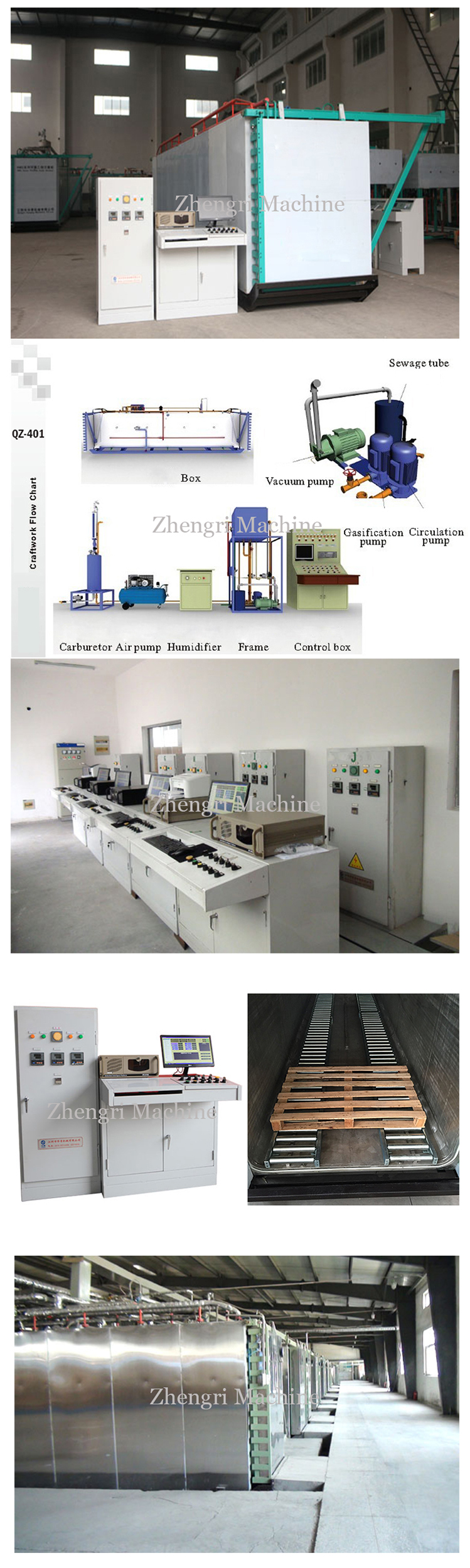 ETO Gas Sterilization Machine