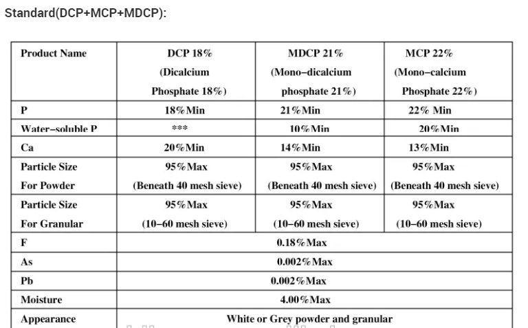 DCP MCP MDCP Specification