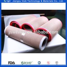 China transmission belt