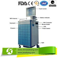 Автоматизированная Ангиотензиновую Систему Дозирования И Подачи