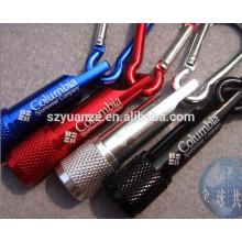 led Keychain flashlight, keychain torch, nurse keychain