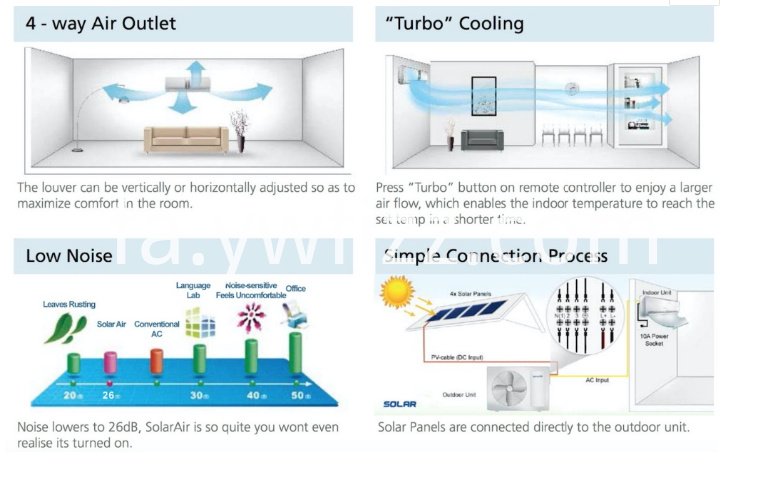 Wall Mounted Solar Air Conditioner